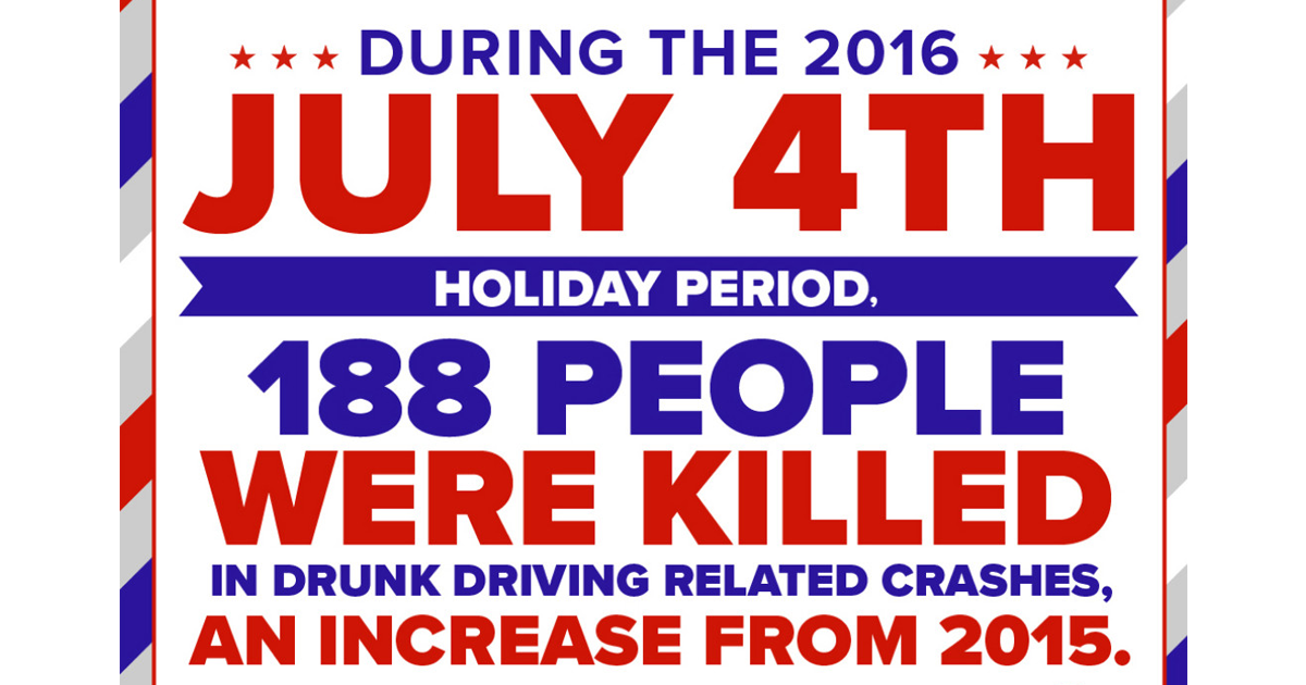 This Fourth of July, Sweetwater County Law Enforcement is Here to Remind You: Drive Sober or Get Pulled Over