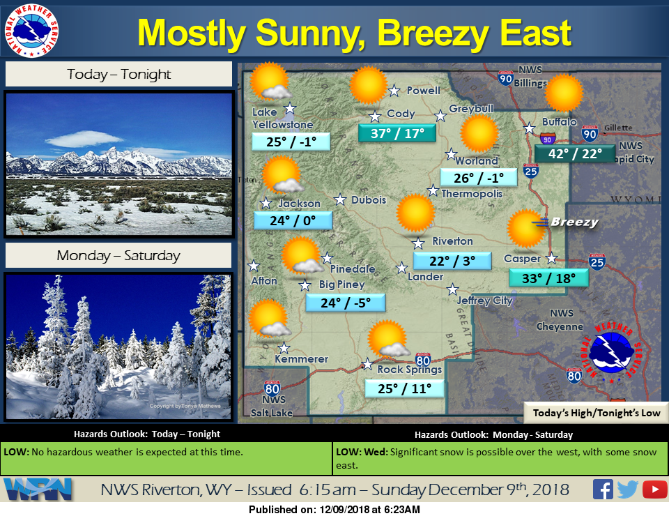 Mostly Sunny with a High Near 26