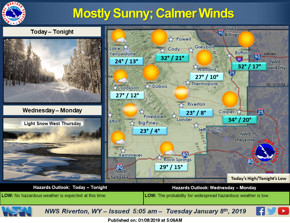 Mostly Sunny with a High Near 29