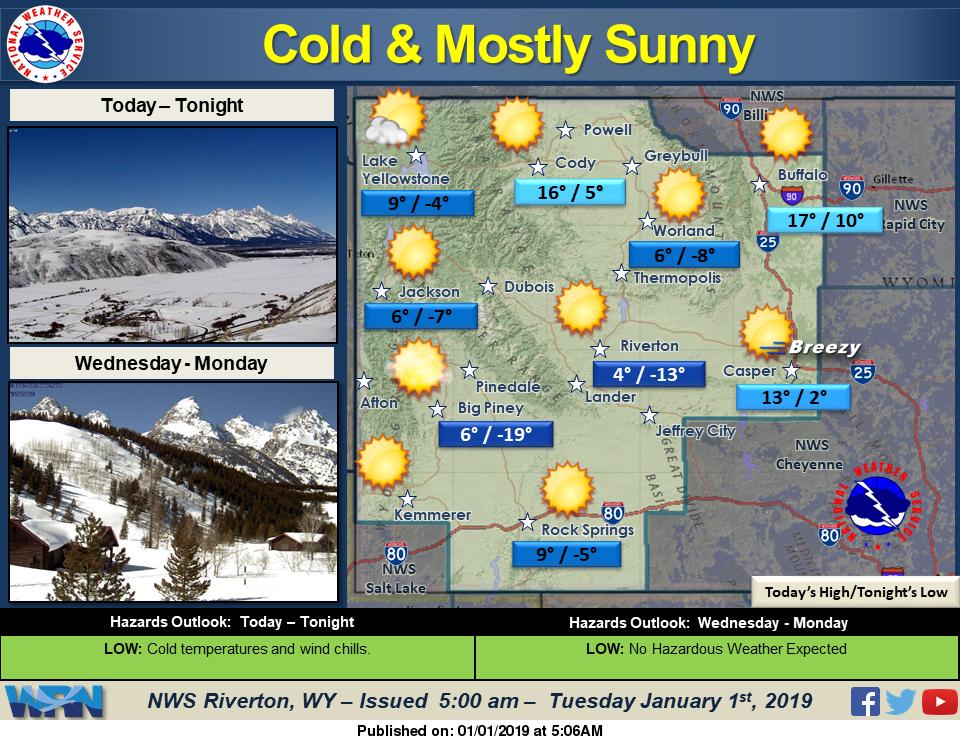 Sunny & Cold with a High Near 7