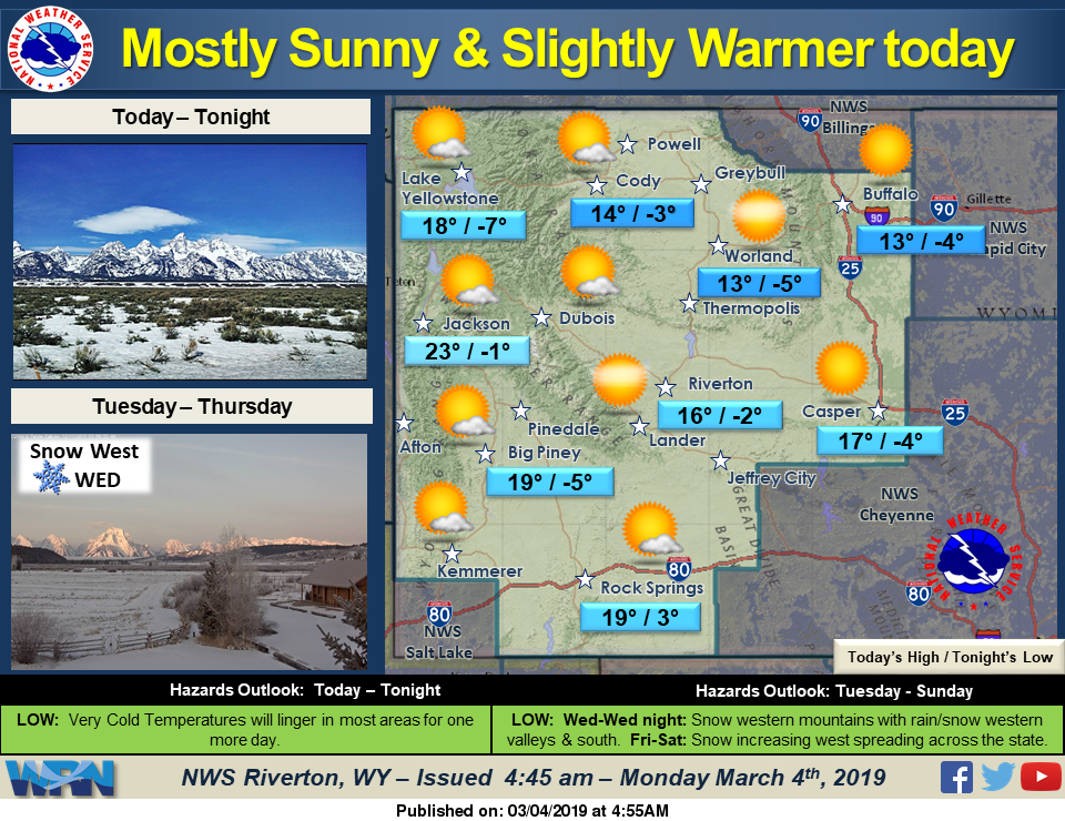 Mostly Sunny with a High Near 18