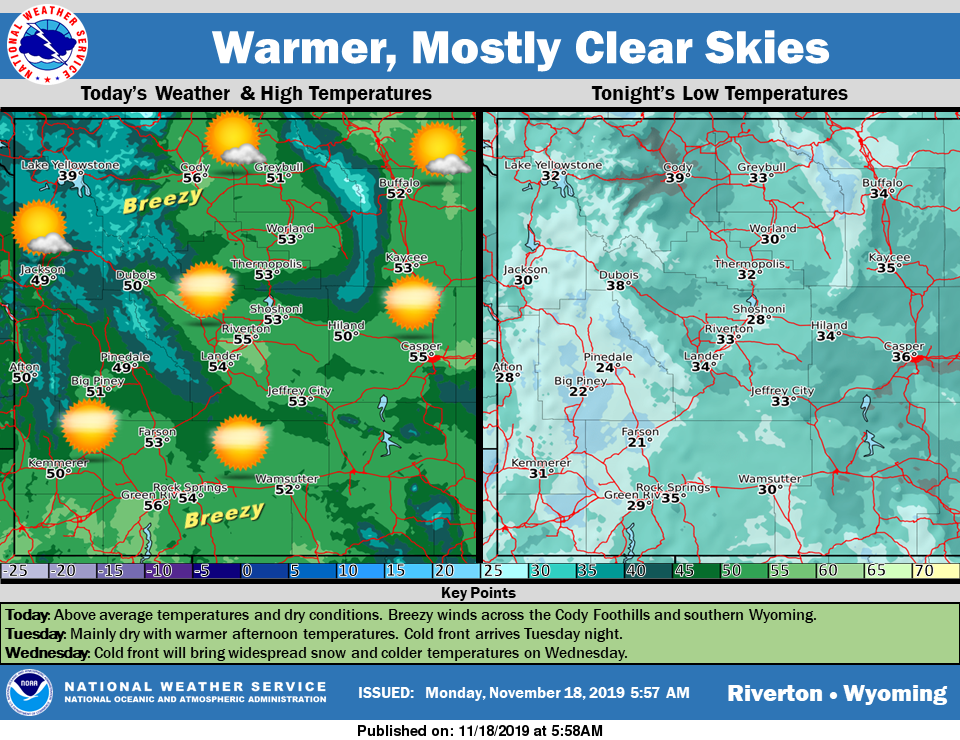 Mostly Sunny with a High Near 54