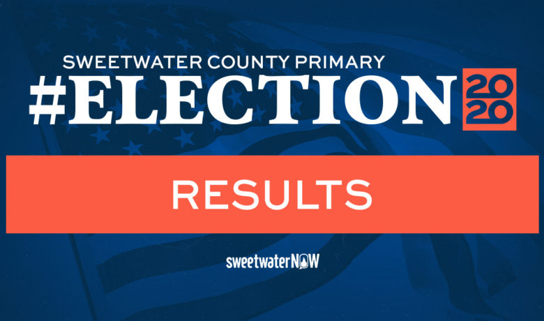2020 Primary Election Night Results [Unofficial]