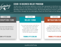 Applications for $225M in Business Relief Funding Opens on August 4