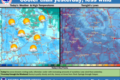 Mostly Sunny with a High Near 24